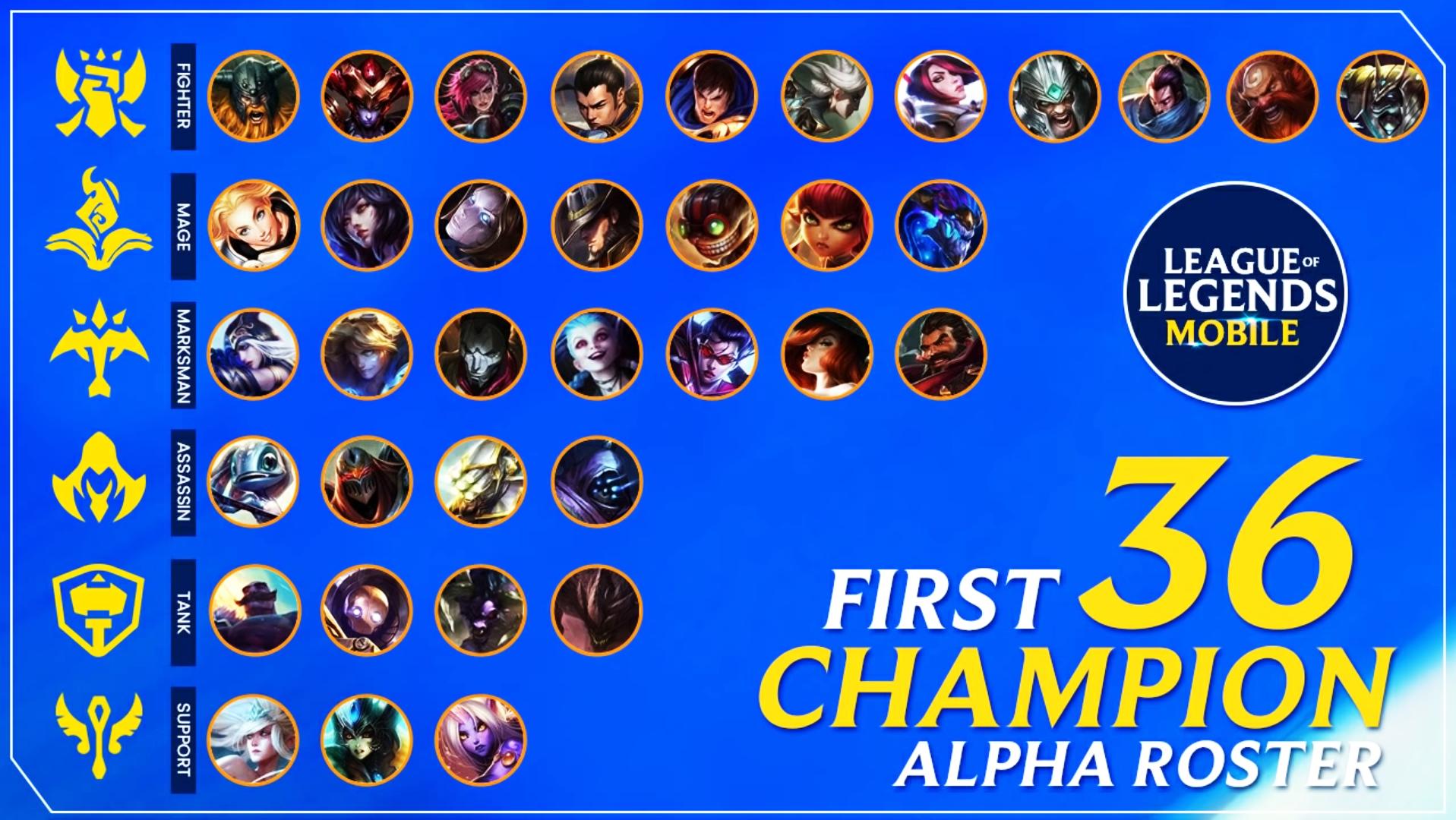 Lol Wild Rift รายช อ 36แชมเป ยน ท จะเป ดให ผ เล นได ทดสอบในช วง Alpha Test พร งน 4gamers