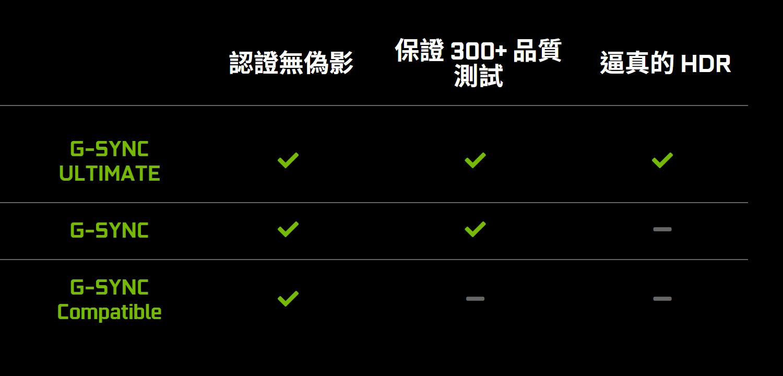 新版 G-Sync Ultimate 規格