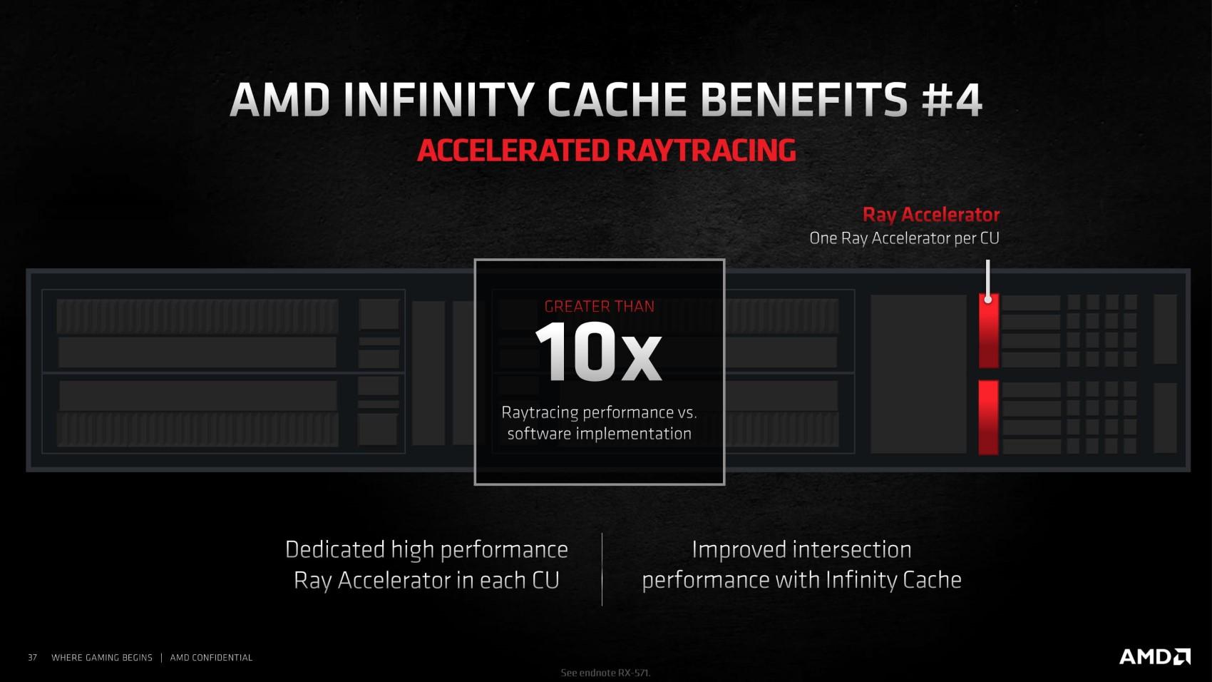 AMD Ray Accelerator 光線加速器