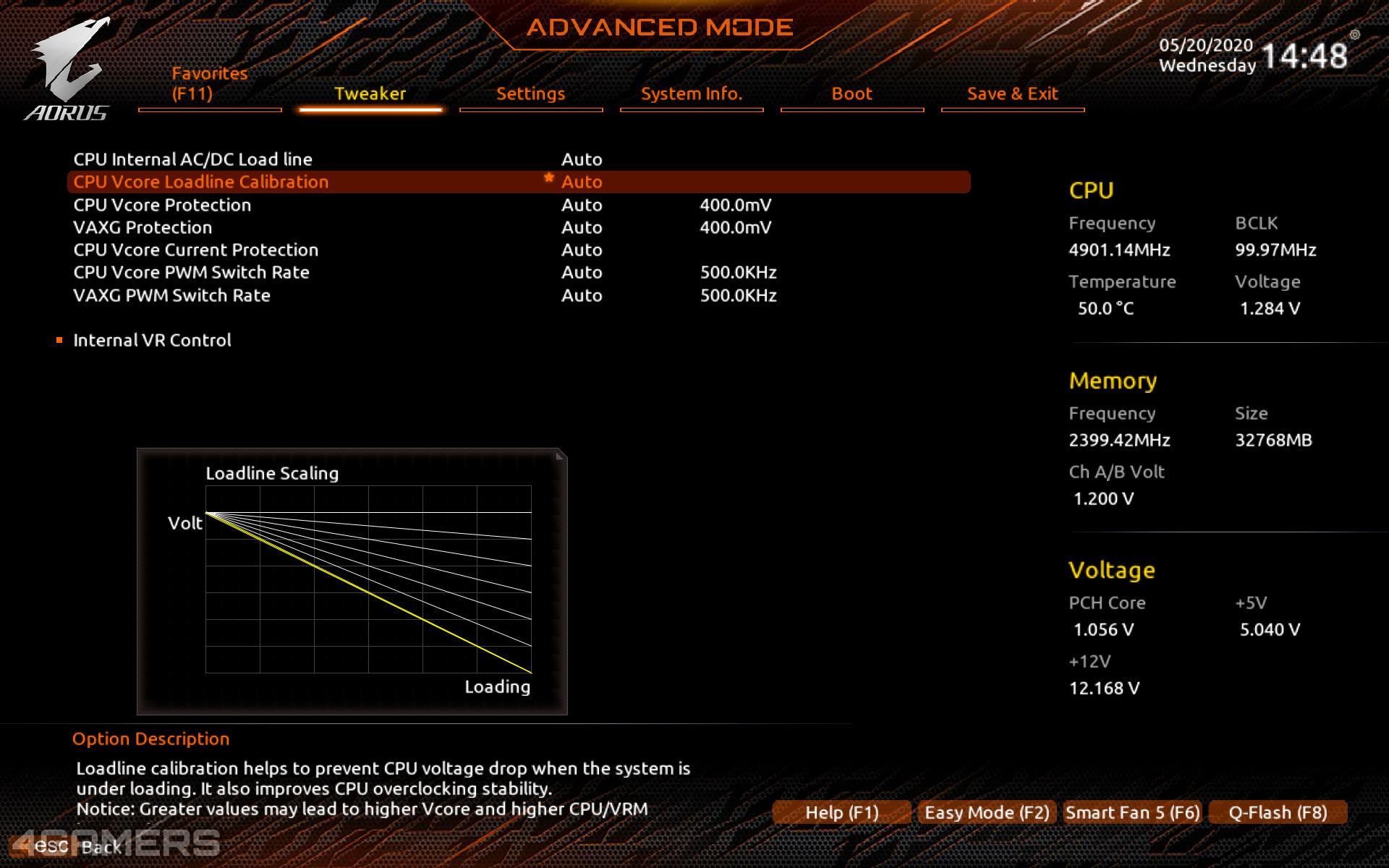 GIGABYTE Z490 AORUS Master BIOS