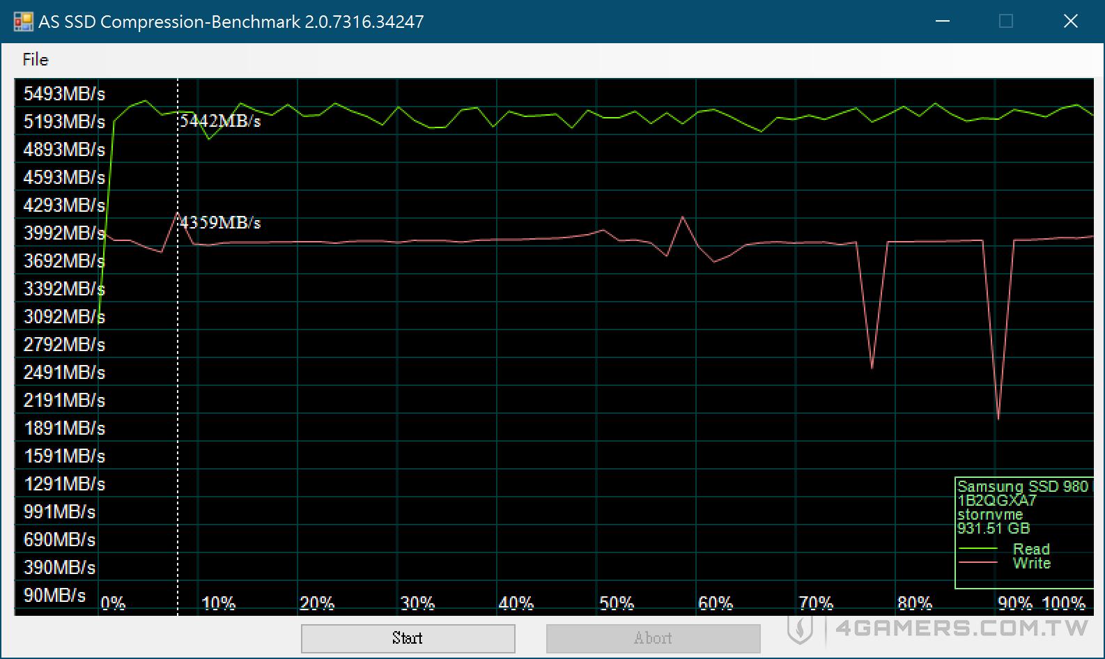 Samsung 三星 980 PRO PCIe 4.0 NVMe M.2 SSD 1TB