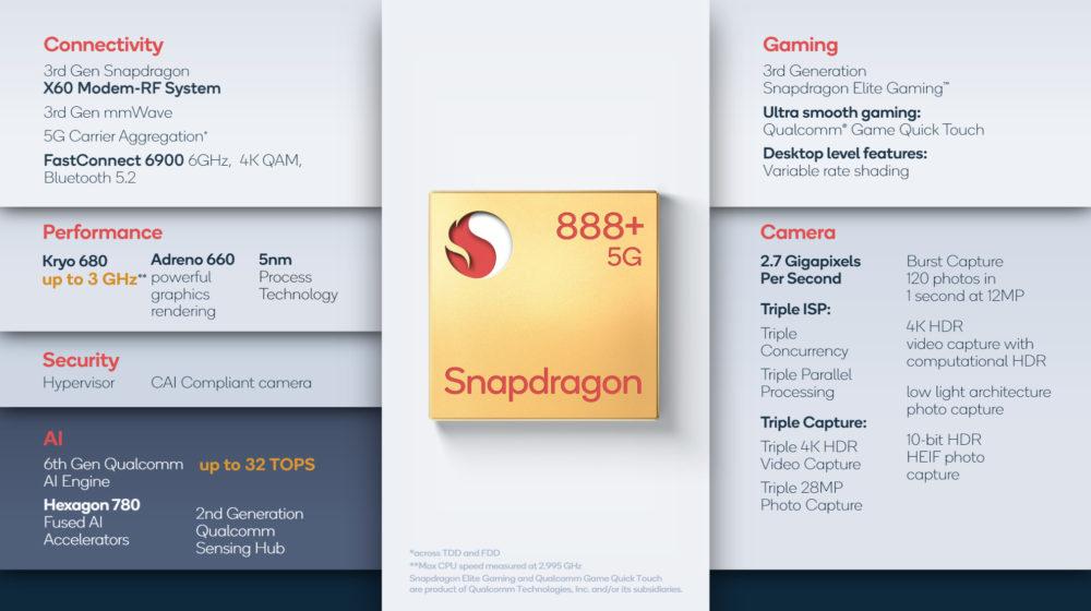 Qualcomm-Snapdragon-888-Plus-details-1000x560
