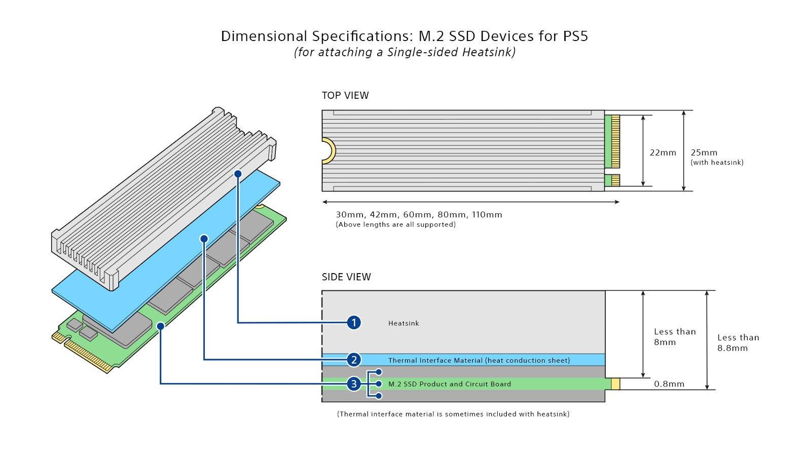 m2-ps5-02